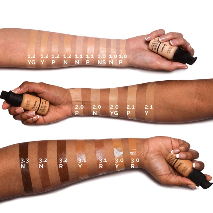 The Ordinary Coverage Foundation (1.2 YG)